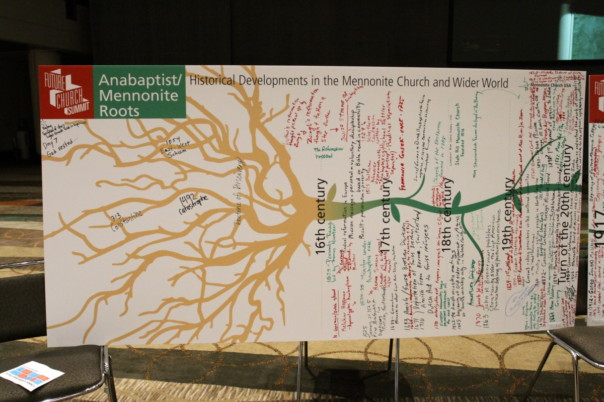 Power, History, and the Future Church Summit | Anabaptist